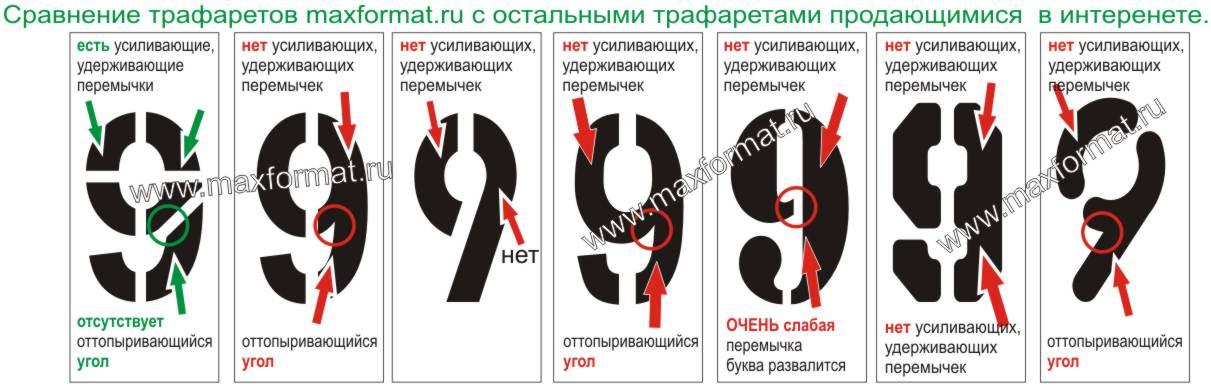 Как сделать трафарет шрифт